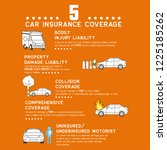 car insurance info graphic for... | Shutterstock .eps vector #1225185262