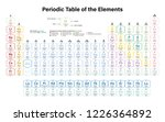 periodic table of the elements... | Shutterstock .eps vector #1226364892