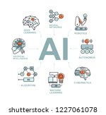 artificial intelligence... | Shutterstock .eps vector #1227061078