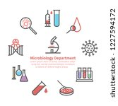 microbiology round banner. line ... | Shutterstock .eps vector #1227594172