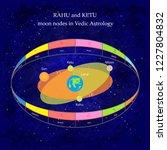 rahu and ketu moon nodes....   Shutterstock .eps vector #1227804832