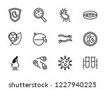 microbiology icon. set of line... | Shutterstock .eps vector #1227940225