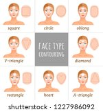 contouring for different face...   Shutterstock .eps vector #1227986092