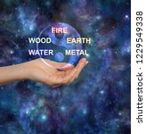 The five elements of...