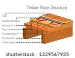 timber floor structure in cut... | Shutterstock .eps vector #1229567935