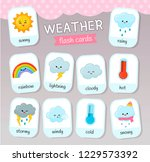 Educational game for children. Learning weather for toddlers and kids.