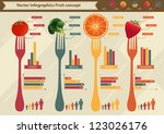 set elements of infographics... | Shutterstock .eps vector #123026176