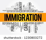 immigration word cloud collage  ... | Shutterstock .eps vector #1230803272