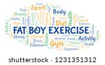 Fat Boy Exercise Word Cloud.