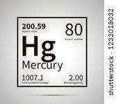 mercury chemical element with...   Shutterstock .eps vector #1232018032