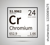 chromium chemical element with... | Shutterstock . vector #1233085675