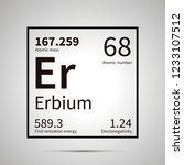 erbium chemical element with... | Shutterstock . vector #1233107512