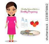 a poster of an indian pregnant...   Shutterstock .eps vector #1233876862