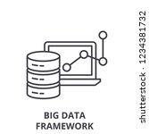 big data framework line icon... | Shutterstock .eps vector #1234381732