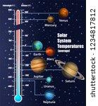 solar system temperatures... | Shutterstock .eps vector #1234817812