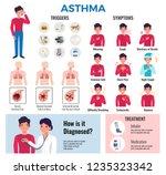asthma chronic disease flat... | Shutterstock .eps vector #1235323342