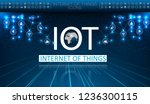 internet of things  iot  ... | Shutterstock . vector #1236300115