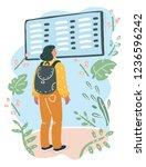 vector cartoon illustration of... | Shutterstock .eps vector #1236596242