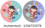 a set of women in sportswear...   Shutterstock .eps vector #1236722578