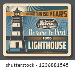 Lighthouse Retro Poster  Famou...