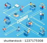 programmers during coding... | Shutterstock .eps vector #1237175308