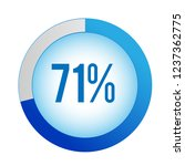 circle percentage diagrams 71 ...