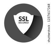 ssl protection shield guard...