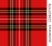 Christmas And New Year Tartan...