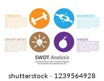 swot analysis table template... | Shutterstock .eps vector #1239564928