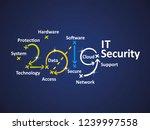 it security 2019 blue... | Shutterstock .eps vector #1239997558