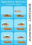 separating mixtures. sieving... | Shutterstock .eps vector #1240310638