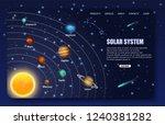 solar system landing page... | Shutterstock .eps vector #1240381282