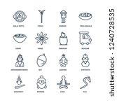 kali  guru  krishna  saraswati  ...   Shutterstock .eps vector #1240728535