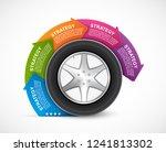 car wheel. infographic design...   Shutterstock .eps vector #1241813302