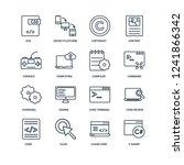 c sharp  clean code  click ... | Shutterstock .eps vector #1241866342