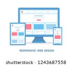 responsive web design. the...