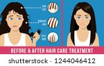 hair care. common problems  ... | Shutterstock .eps vector #1244046412
