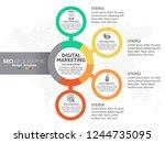 digital marketing concept.... | Shutterstock .eps vector #1244735095
