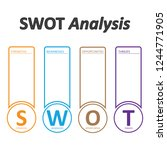 swot analysis table template... | Shutterstock .eps vector #1244771905