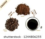 process of strong black coffee  ... | Shutterstock . vector #1244806255