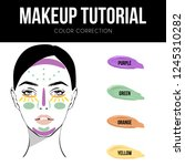 makeup tutorial  how to use... | Shutterstock .eps vector #1245310282