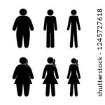 set of human icons  thin ... | Shutterstock .eps vector #1245727618