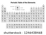 periodic table of the elements... | Shutterstock .eps vector #1246438468