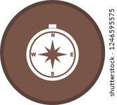 compass glyph round circle...   Shutterstock .eps vector #1246595575