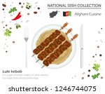 afghani cuisine. middle east... | Shutterstock .eps vector #1246744075