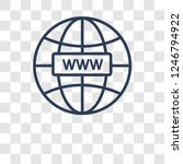 Domains Icon. Trendy Domains...