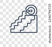 goal icon. trendy goal logo... | Shutterstock .eps vector #1246796725
