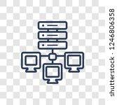 edge computing icon. trendy... | Shutterstock .eps vector #1246806358