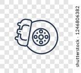 disk brake icon. trendy linear... | Shutterstock .eps vector #1246806382