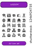 vector icons pack of 25 filled... | Shutterstock .eps vector #1246924735